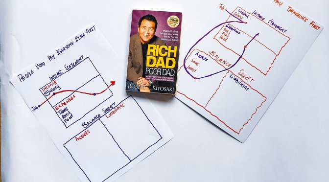 Money Monday – Lessons from 'Rich Dad Poor Dad' by Robert Kiyosaki